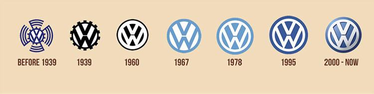 Volkswagen-logos