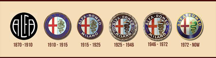 alfa-romeo-logos