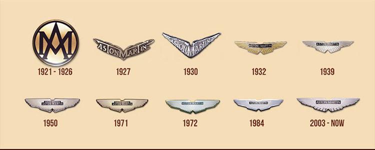 La Evoluci 243 N Y Significado De Los Logos De 14 Marcas De Autos Applauss