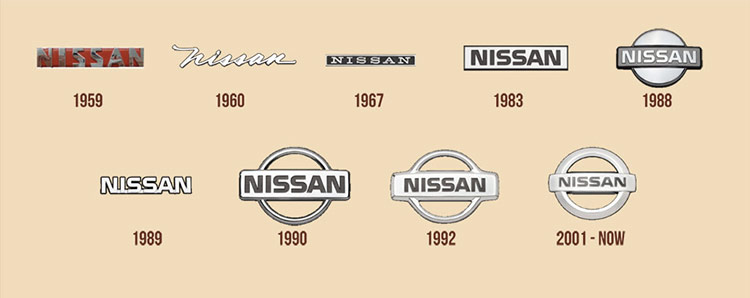 Nissan Logos