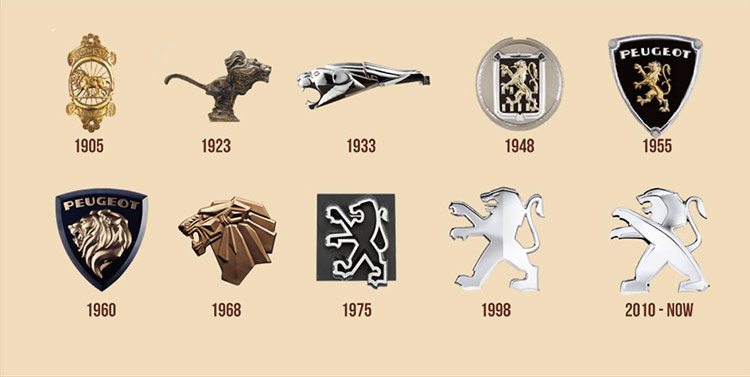 La Evoluci 243 N Y Significado De Los Logos De 14 Marcas De