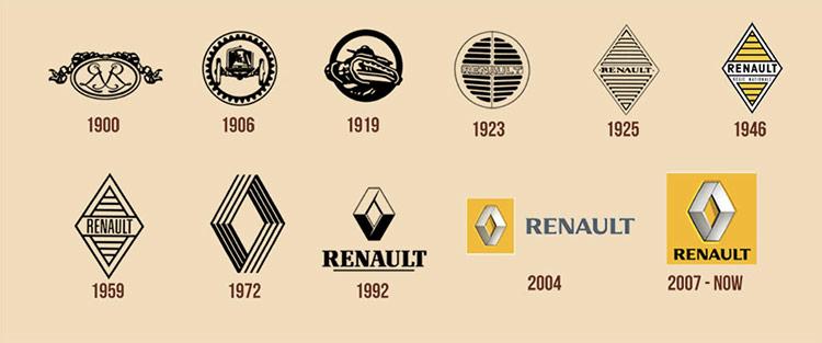 renault-logos