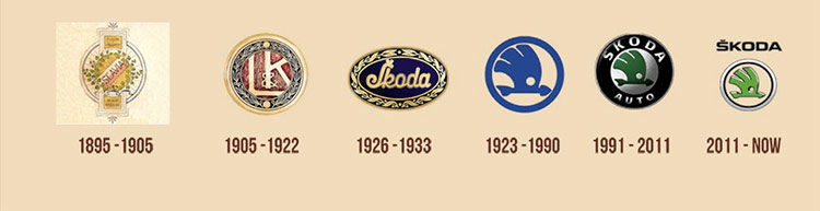 skoda-logos