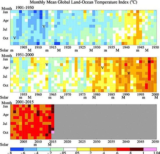 temperatura promedio Tierra 1880